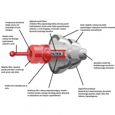 REV'IT JEREZ 3 Sportowe skórzane rękawice motocyklowe czarne