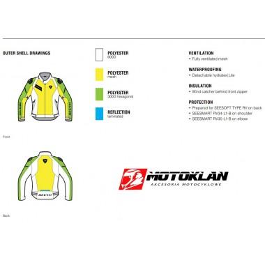 KRIEGA US COMBO 40 DRY PACK Wodoodporne torby Kriega Dry Pack US Combo