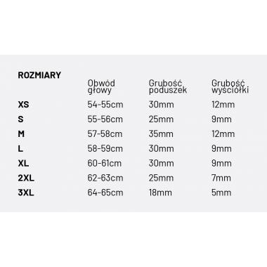 SCHUBERTH C4 PRO Kask motocyklowy szczękowy Fragment biały
