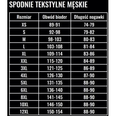 uniwersalne jeansowe spodnie na motocykl z protektorami wytrzymałe niebieskie jeansy motocyklowe pmj caferacer