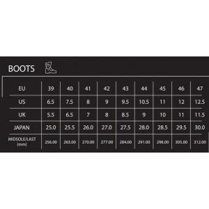 tabela rozmiarów butów motocyklowych imx X-TWO