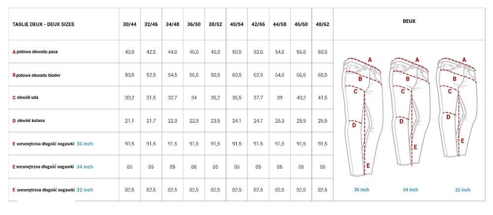 Tabela rozmiarów spodni motocyklowych DEUX