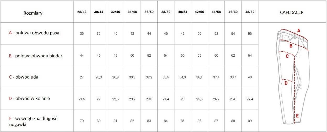 Tabela rozmiarów Caferacer PMJ