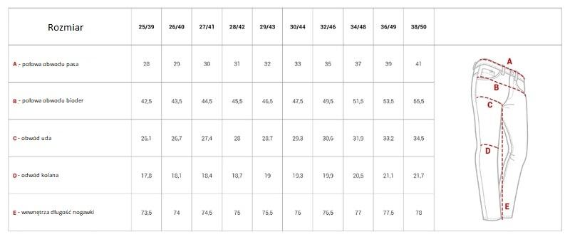 Tabela rozmiarów leginsów motocyklowych damskich pmj cordura spring