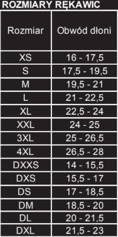 tabela rozmiarów rękawic motocyklowych seca axis