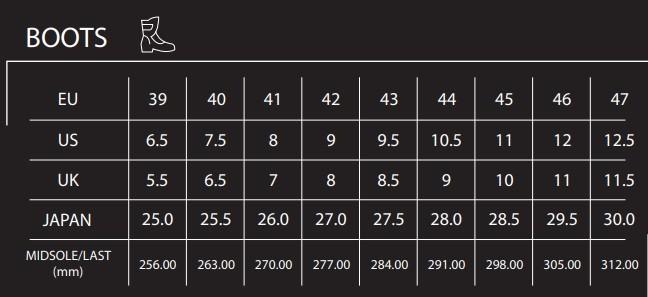 tabela rozmiarów butów motocyklowych imx